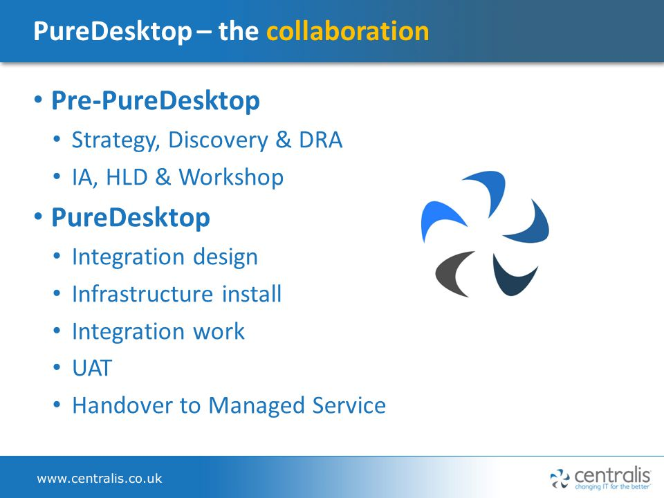 PureDesktop – the collaboration Pre-PureDesktop Strategy, Discovery & DRA IA, HLD & Workshop PureDesktop Integration design Infrastructure install Integration work UAT Handover to Managed Service