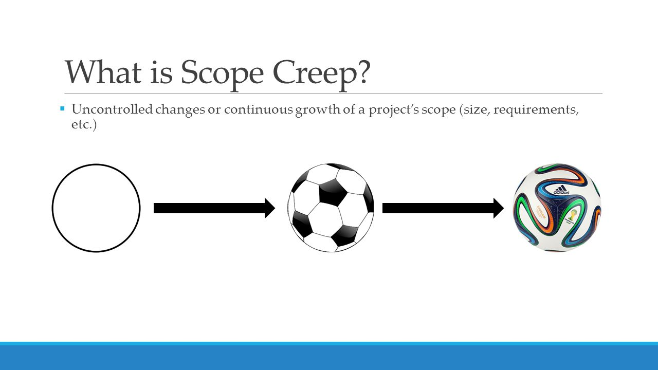 What is Scope Creep.