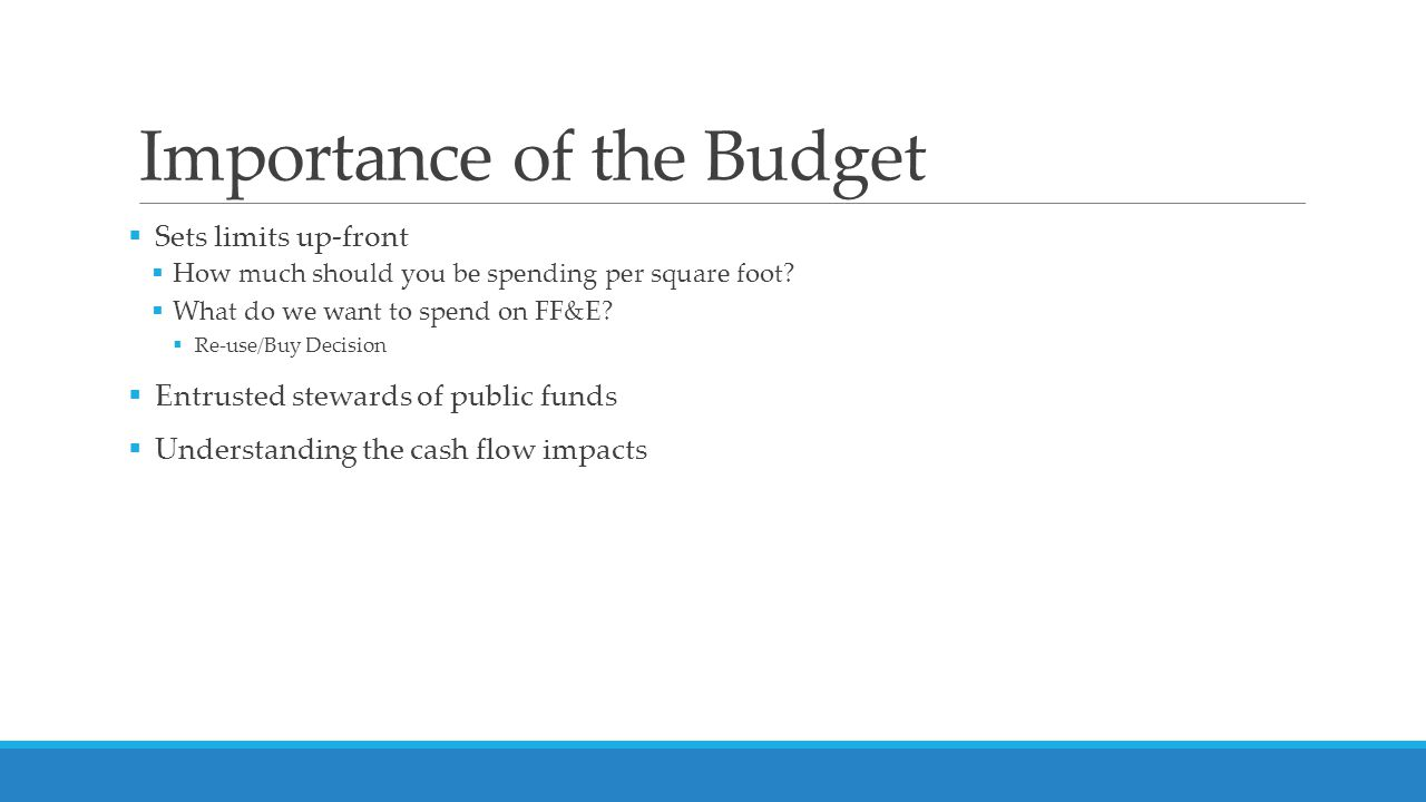 Importance of the Budget  Sets limits up-front  How much should you be spending per square foot.