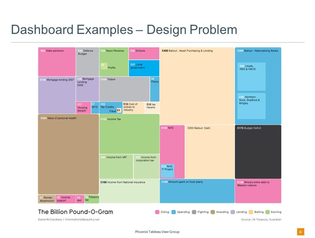 Phoenix Tableau User Group Dashboard Examples – Design Problem 8
