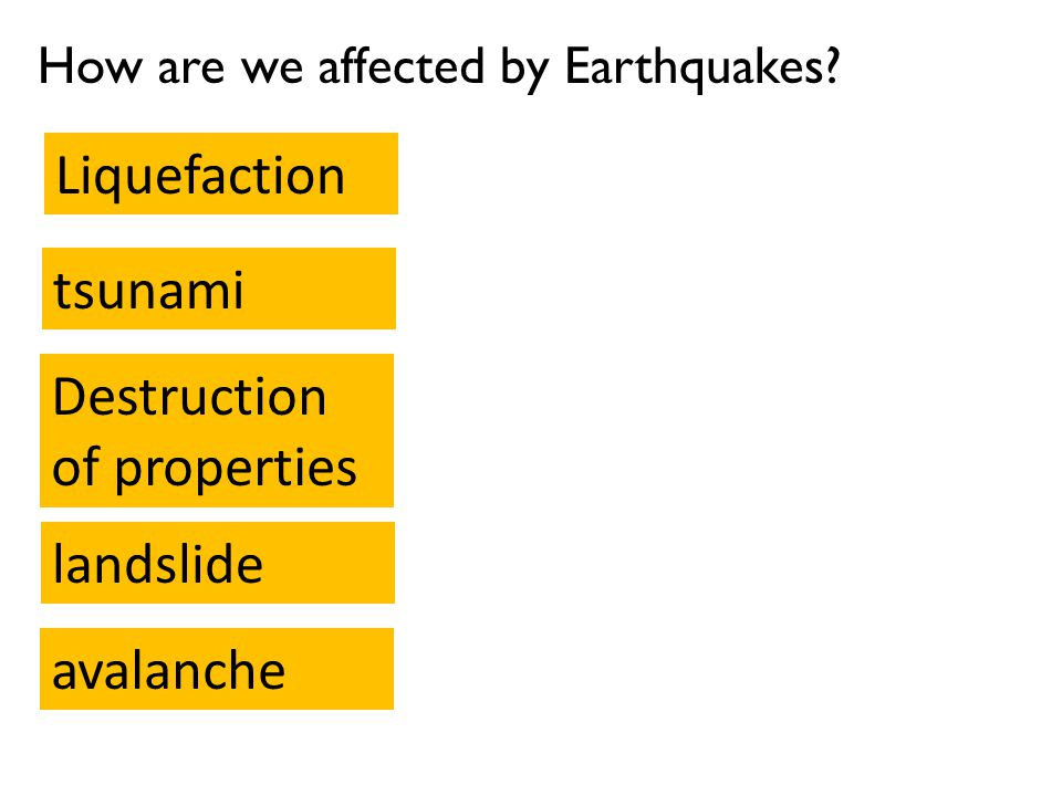 How are we affected by Earthquakes? Liquefaction tsunami Destruction of properties landslide avalanche