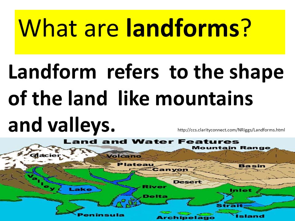What are landforms? Landform refers to the shape of the land like mountains and valleys. http://ccs.clarityconnect.com/NRiggs/Landforms.html