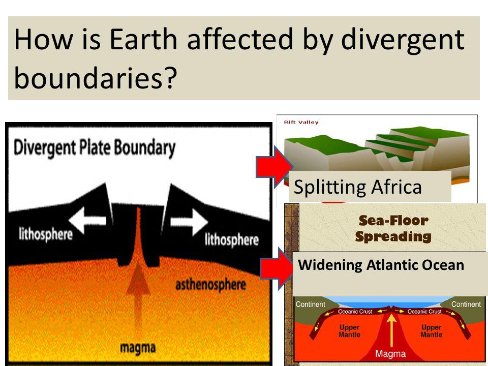 Splitting Africa Widening Atlantic Ocean How is Earth affected by divergent boundaries?