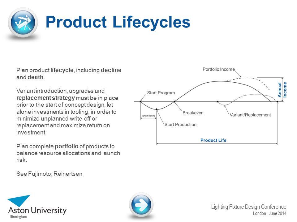London - June 2014 Lighting Fixture Design Conference Configuration Product Lifecycle Parallel Developments Modularity De-coupling