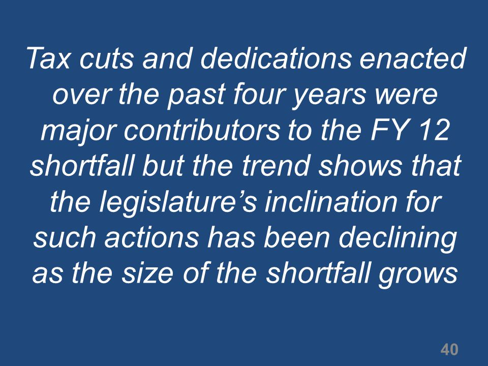 40 Tax cuts and dedications enacted over the past four years were major contributors to the FY 12 shortfall but the trend shows that the legislature's inclination for such actions has been declining as the size of the shortfall grows