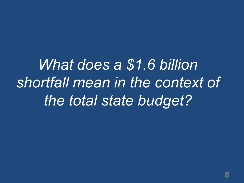 8 What does a $1.6 billion shortfall mean in the context of the total state budget