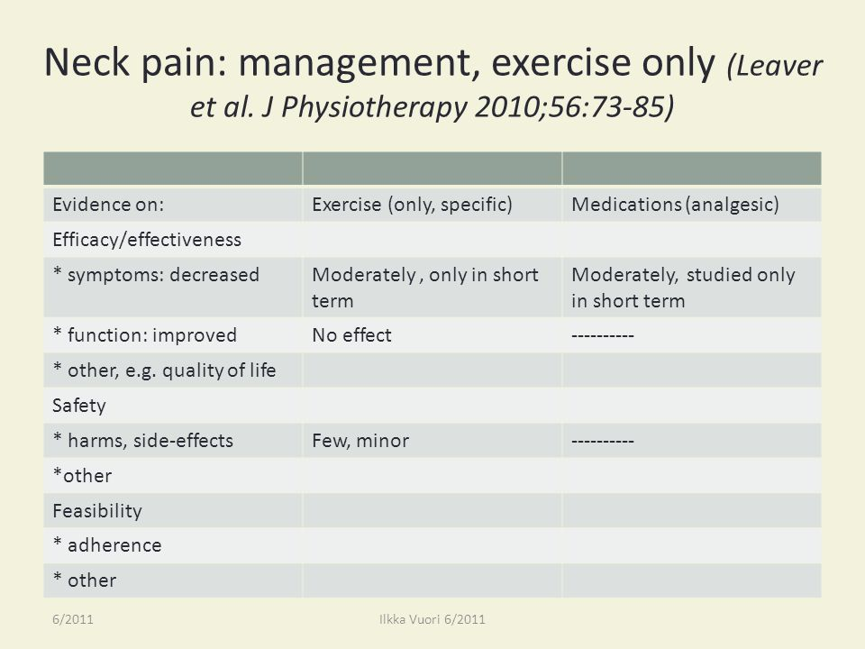 Neck pain: management, exercise only (Leaver et al.