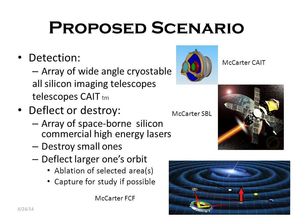 Proposed Scenario Detection: – Array of wide angle cryostable all silicon imaging telescopes telescopes CAIT tm Deflect or destroy: – Array of space-borne silicon commercial high energy lasers – Destroy small ones – Deflect larger one's orbit Ablation of selected area(s) Capture for study if possible 6/24/14 McCarter CAIT McCarter SBL McCarter FCF