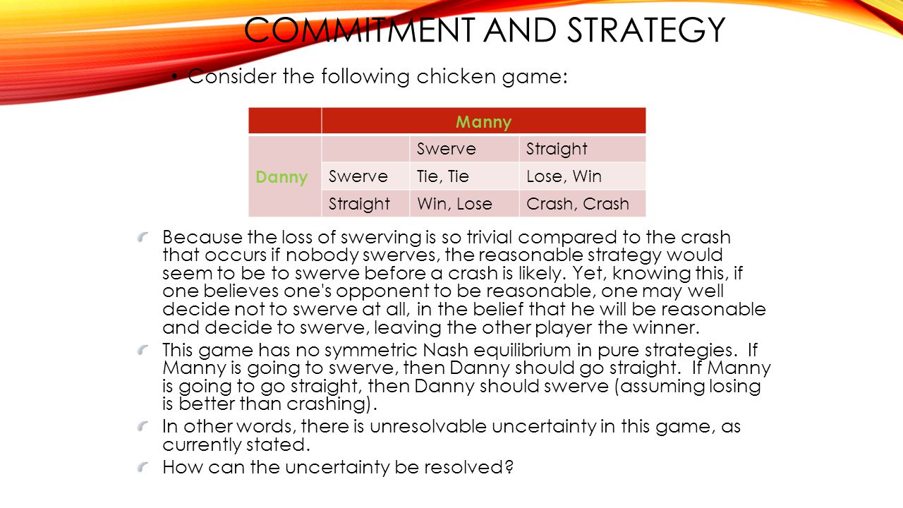 COMMITMENT AND STRATEGY Consider the following chicken game: Manny Danny SwerveStraight SwerveTie, TieLose, Win StraightWin, LoseCrash, Crash Because the loss of swerving is so trivial compared to the crash that occurs if nobody swerves, the reasonable strategy would seem to be to swerve before a crash is likely.