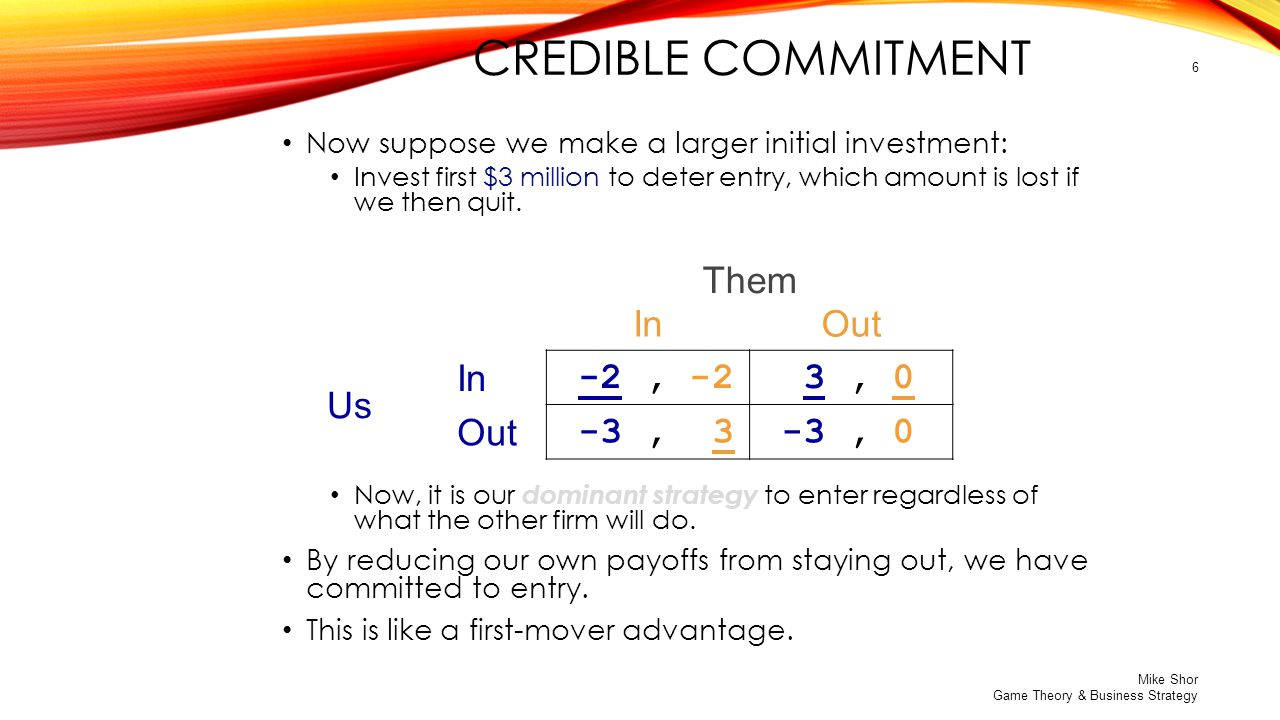 CREDIBLE COMMITMENT Now suppose we make a larger initial investment: Invest first $3 million to deter entry, which amount is lost if we then quit.