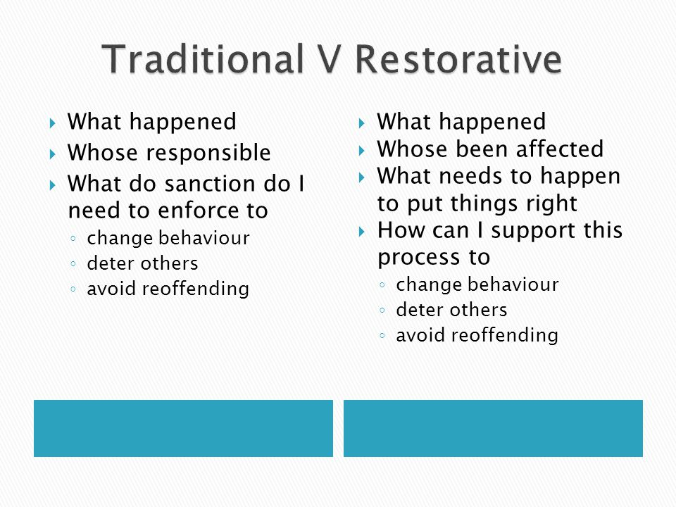  What happened  Whose responsible  What do sanction do I need to enforce to ◦ change behaviour ◦ deter others ◦ avoid reoffending  What happened 