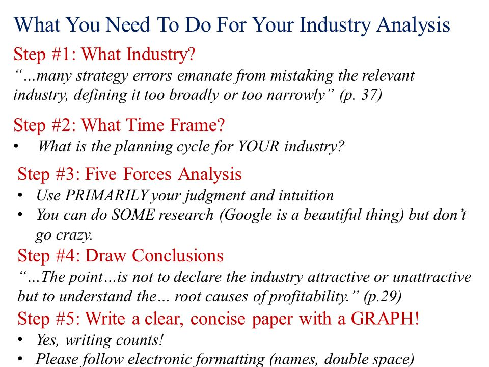 What You Need To Do For Your Industry Analysis Step #1: What Industry.
