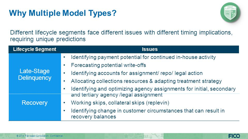 © 2014 Fair Isaac Corporation.Confidential. Why Multiple Model Types.
