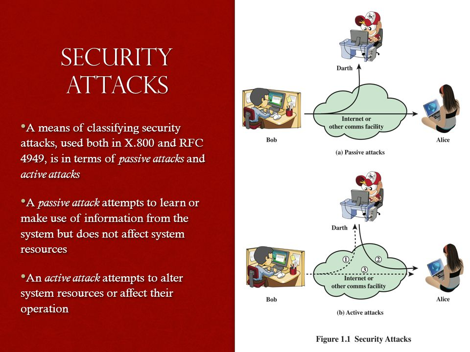 Security Attacks A means of classifying security attacks, used both in X.800 and RFC 4949, is in terms of passive attacks and active attacks A means o