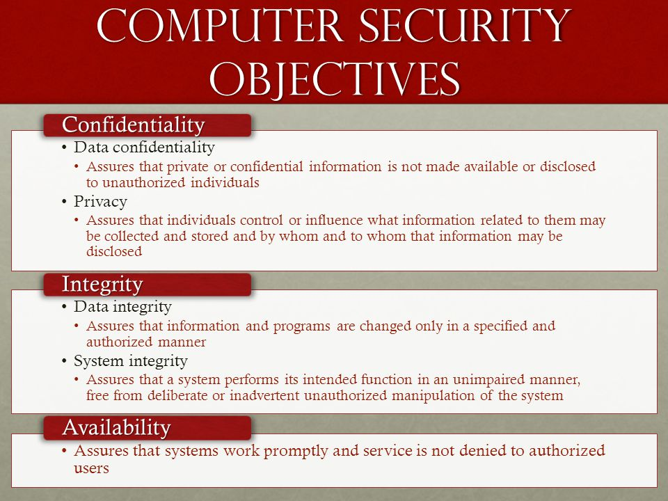 Computer Security Objectives Data confidentiality Assures that private or confidential information is not made available or disclosed to unauthorized