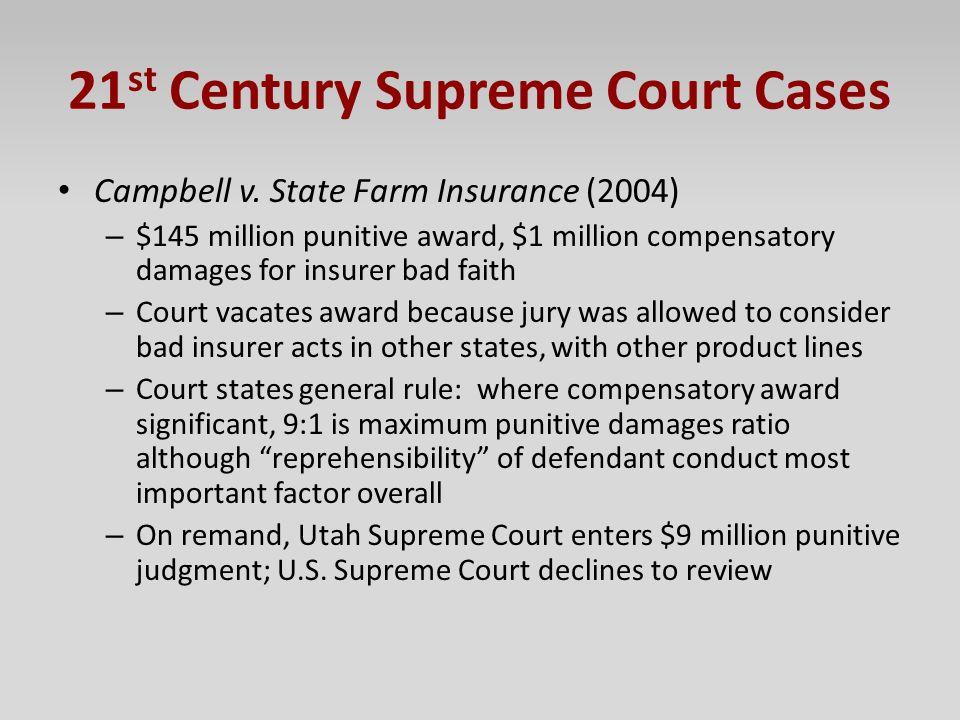 21 st Century Supreme Court Cases Campbell v.