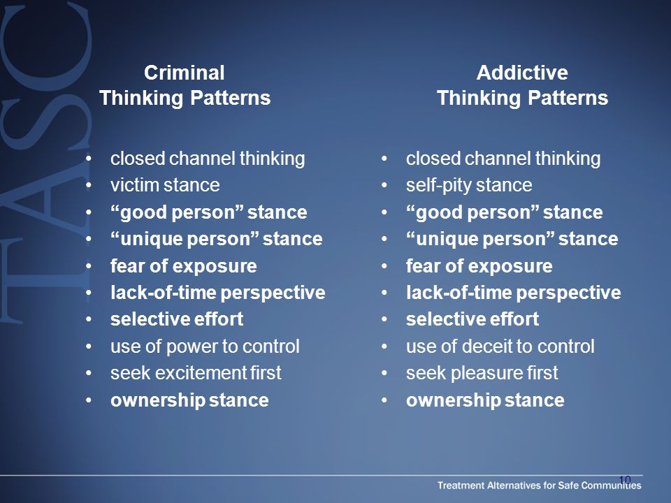 Criminal Thinking Addictive Thinking Presenter Phillip Barbour – Criminal Thinking Worksheets