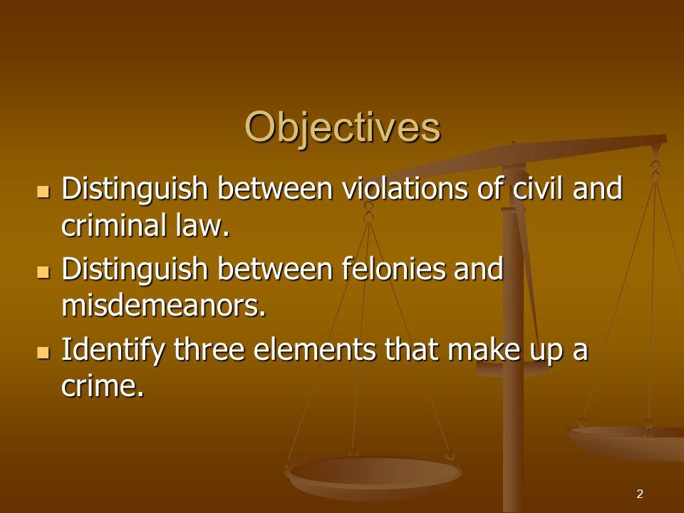 Objectives Distinguish between violations of civil and criminal law. Distinguish between violations of civil and criminal law. Distinguish between fel