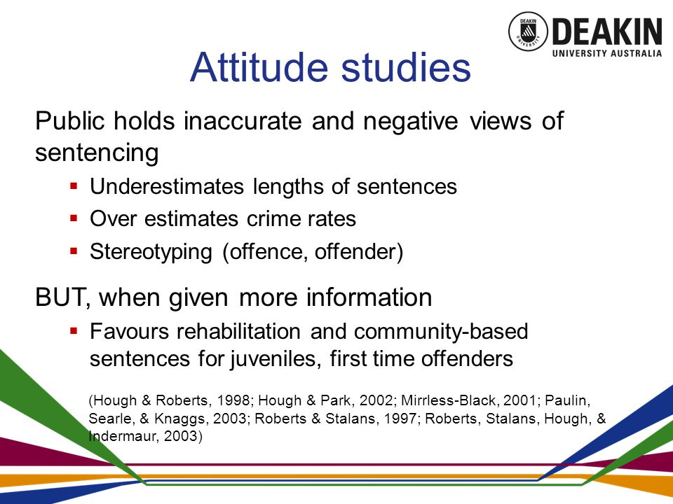 Attitude studies Public holds inaccurate and negative views of sentencing  Underestimates lengths of sentences  Over estimates crime rates  Stereotyping (offence, offender) BUT, when given more information  Favours rehabilitation and community-based sentences for juveniles, first time offenders (Hough & Roberts, 1998; Hough & Park, 2002; Mirrless-Black, 2001; Paulin, Searle, & Knaggs, 2003; Roberts & Stalans, 1997; Roberts, Stalans, Hough, & Indermaur, 2003)
