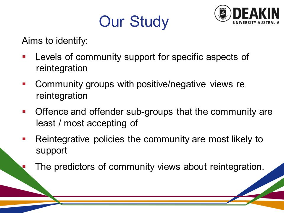 Our Study Aims to identify:  Levels of community support for specific aspects of reintegration  Community groups with positive/negative views re reintegration  Offence and offender sub-groups that the community are least / most accepting of  Reintegrative policies the community are most likely to support  The predictors of community views about reintegration.