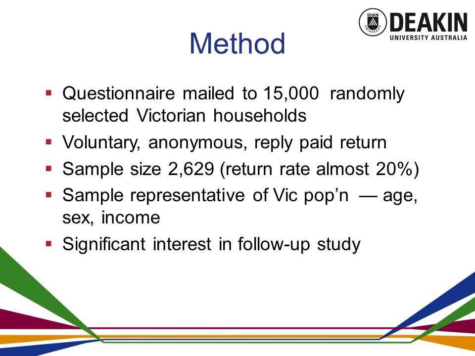 Method  Questionnaire mailed to 15,000 randomly selected Victorian households  Voluntary, anonymous, reply paid return  Sample size 2,629 (return rate almost 20%)  Sample representative of Vic pop'n — age, sex, income  Significant interest in follow-up study