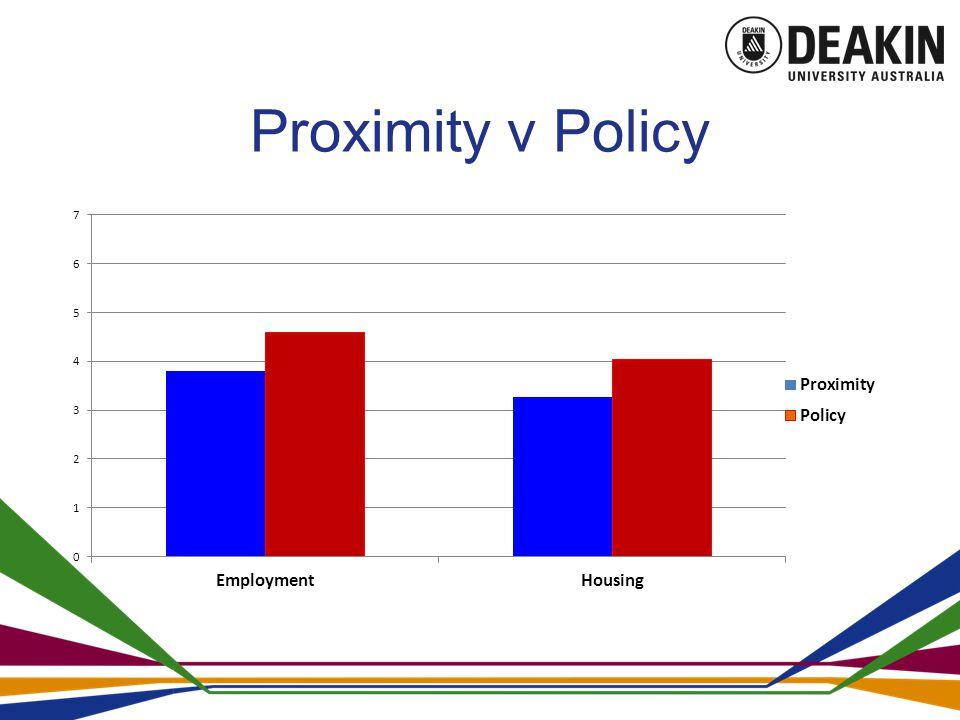 Proximity v Policy