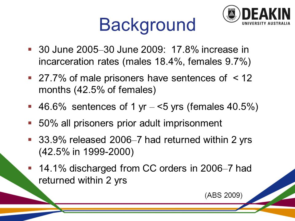 Background  30 June 2005 – 30 June 2009: 17.8% increase in incarceration rates (males 18.4%, females 9.7%)  27.7% of male prisoners have sentences of < 12 months (42.5% of females)  46.6% sentences of 1 yr – <5 yrs (females 40.5%)  50% all prisoners prior adult imprisonment  33.9% released 2006 – 7 had returned within 2 yrs (42.5% in 1999-2000)  14.1% discharged from CC orders in 2006 – 7 had returned within 2 yrs (ABS 2009)