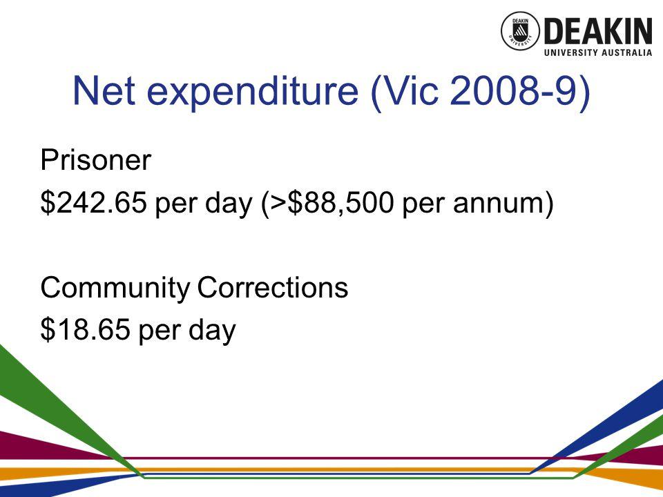 Net expenditure (Vic 2008-9) Prisoner $242.65 per day (>$88,500 per annum) Community Corrections $18.65 per day