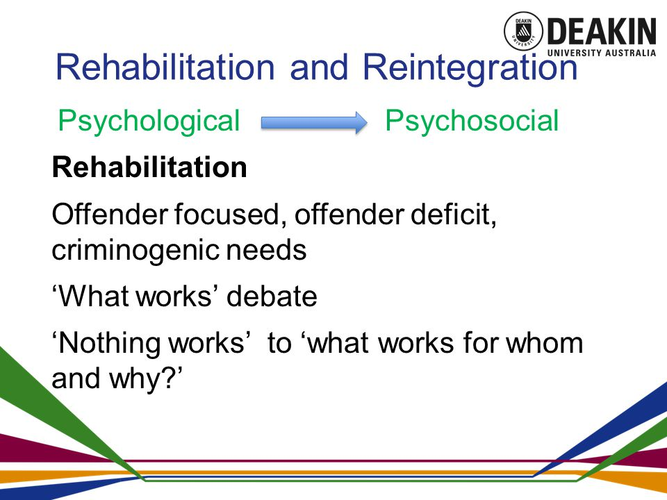 Rehabilitation and Reintegration Psychological Psychosocial Rehabilitation Offender focused, offender deficit, criminogenic needs 'What works' debate 'Nothing works' to 'what works for whom and why '