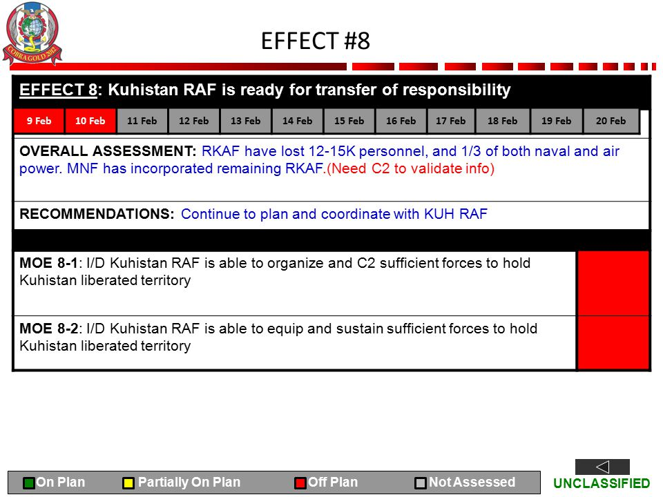 UNCLASSIFIED EFFECT #8 EFFECT 8: Kuhistan RAF is ready for transfer of responsibility OVERALL ASSESSMENT: RKAF have lost 12-15K personnel, and 1/3 of both naval and air power.