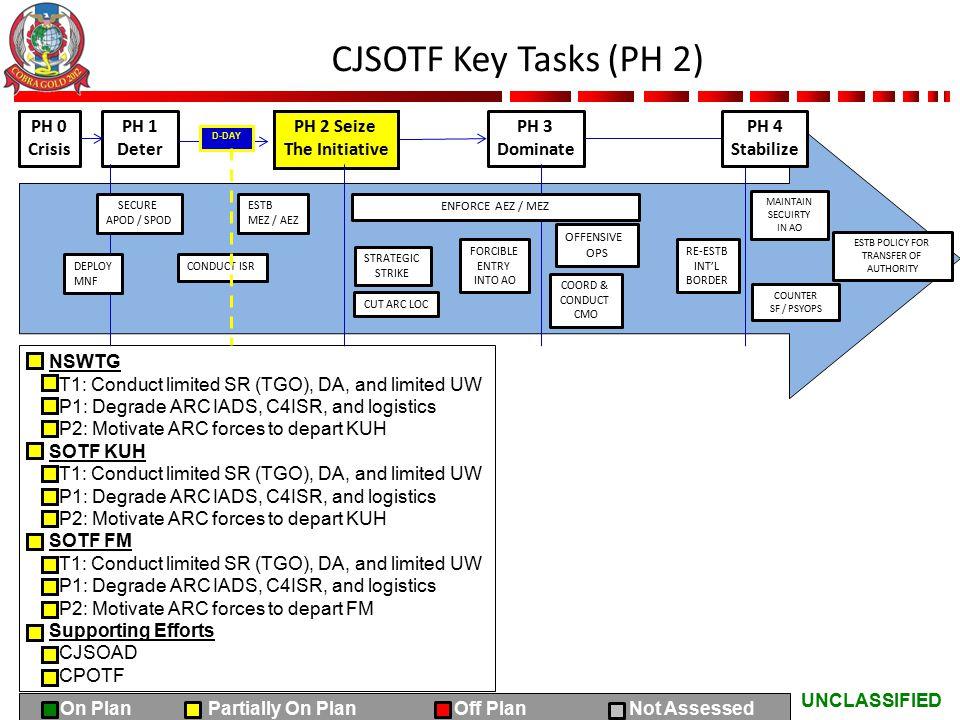 UNCLASSIFIED CJSOTF Key Tasks (PH 2) PH 0 Crisis PH 1 Deter PH 2 Seize The Initiative PH 3 Dominate NSWTG T1: Conduct limited SR (TGO), DA, and limite