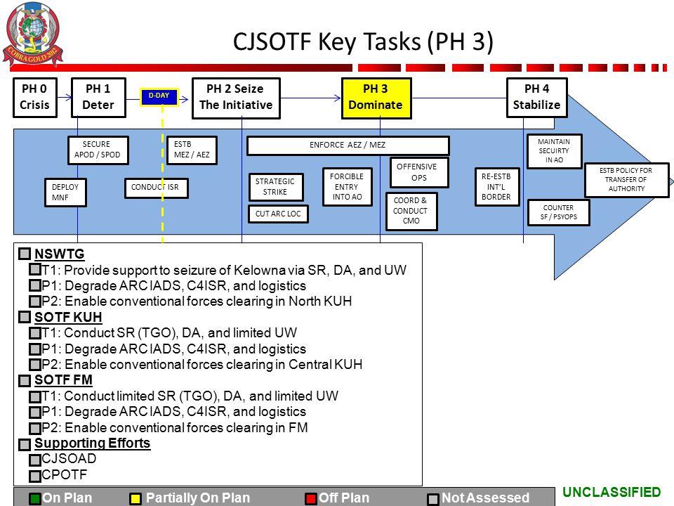 UNCLASSIFIED CJSOTF Key Tasks (PH 3) PH 0 Crisis PH 1 Deter PH 2 Seize The Initiative PH 3 Dominate NSWTG T1: Provide support to seizure of Kelowna vi