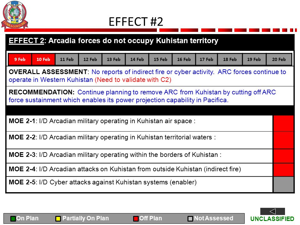 UNCLASSIFIED EFFECT #2 EFFECT 2: Arcadia forces do not occupy Kuhistan territory OVERALL ASSESSMENT: No reports of indirect fire or cyber activity.