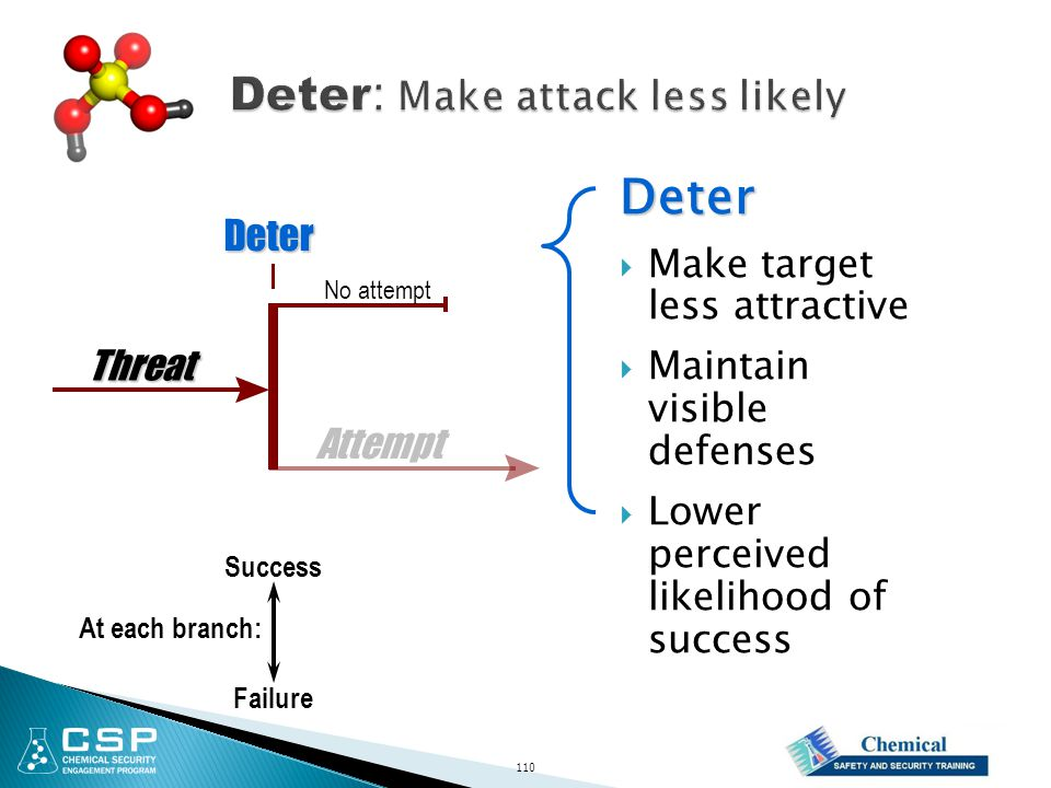 Deter  Make target less attractive  Maintain visible defenses  Lower perceived likelihood of success Attempt Deter No attempt Threat At each branch