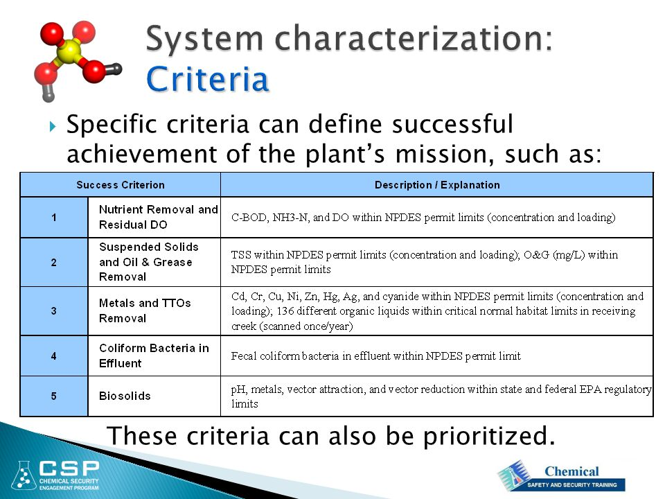  Specific criteria can define successful achievement of the plant's mission, such as: These criteria can also be prioritized.