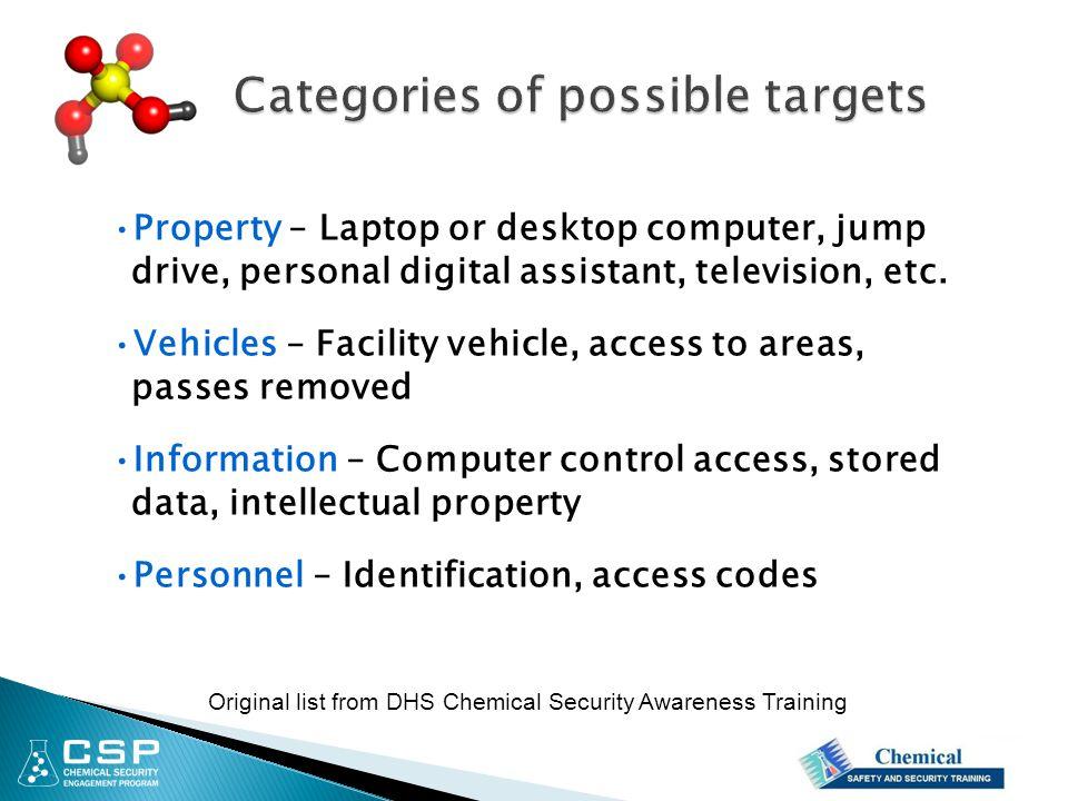 Property – Laptop or desktop computer, jump drive, personal digital assistant, television, etc.