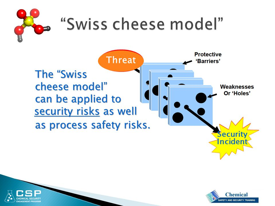 """The """"Swiss cheese model"""" can be applied to security risks as well security risks as well as process safety risks. Threat Security Incident"""