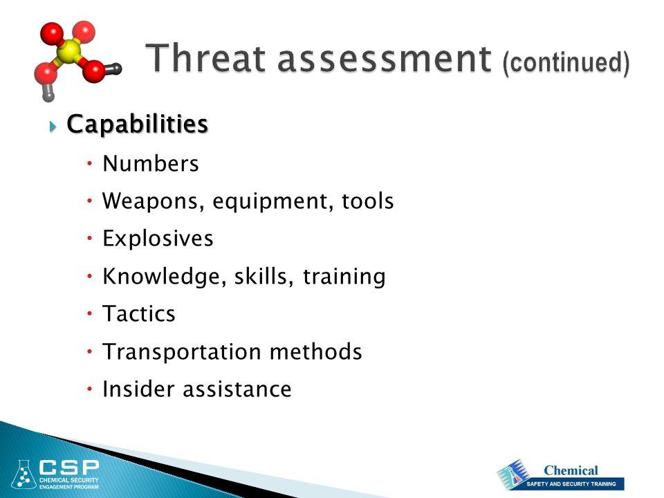  Capabilities  Numbers  Weapons, equipment, tools  Explosives  Knowledge, skills, training  Tactics  Transportation methods  Insider assistance