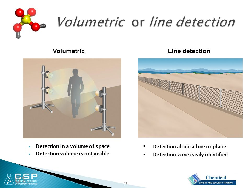 Volumetric or line detection  Detection in a volume of space  Detection volume is not visible  Detection along a line or plane  Detection zone easily identified VolumetricLine detection 61