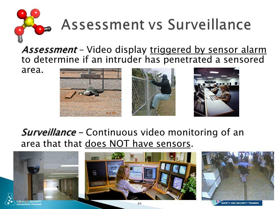 Assessment Assessment - Video display triggered by sensor alarm to determine if an intruder has penetrated a sensored area. Surveillance Surveillance