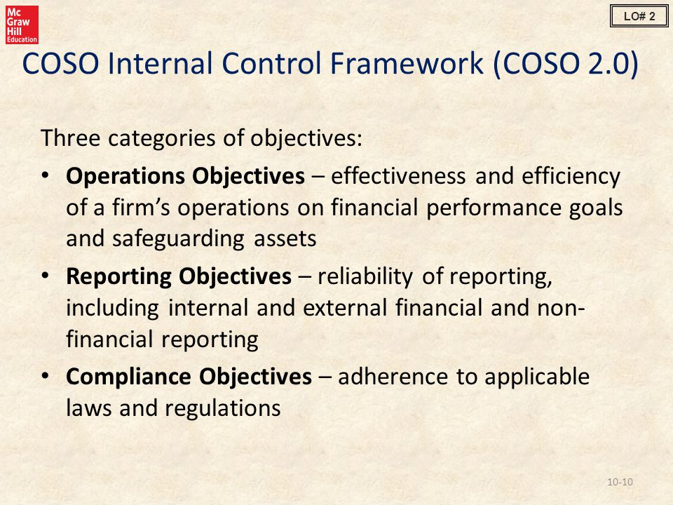 COSO Internal Control Framework (COSO 2.0) Three categories of objectives: Operations Objectives – effectiveness and efficiency of a firm's operations