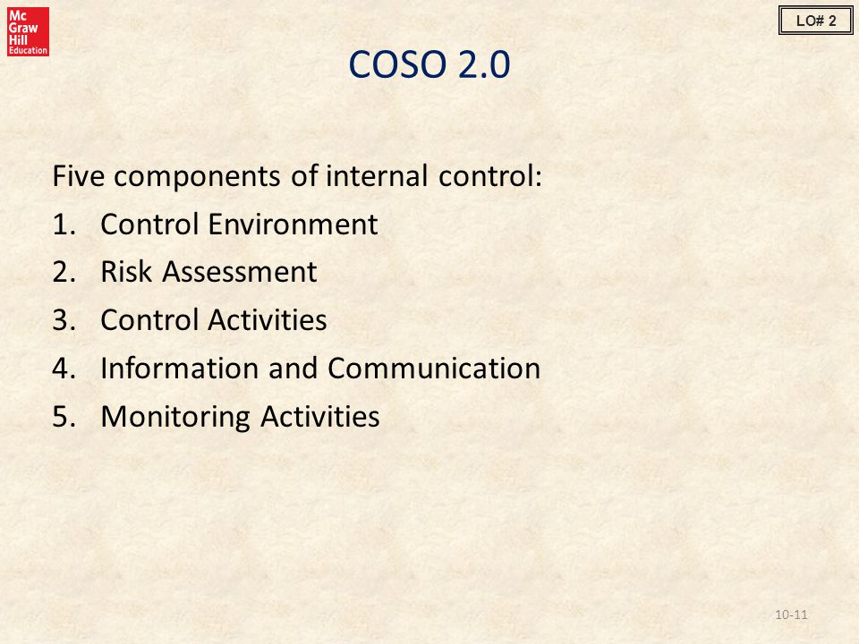 COSO 2.0 Five components of internal control: 1.Control Environment 2.Risk Assessment 3.Control Activities 4.Information and Communication 5.Monitorin
