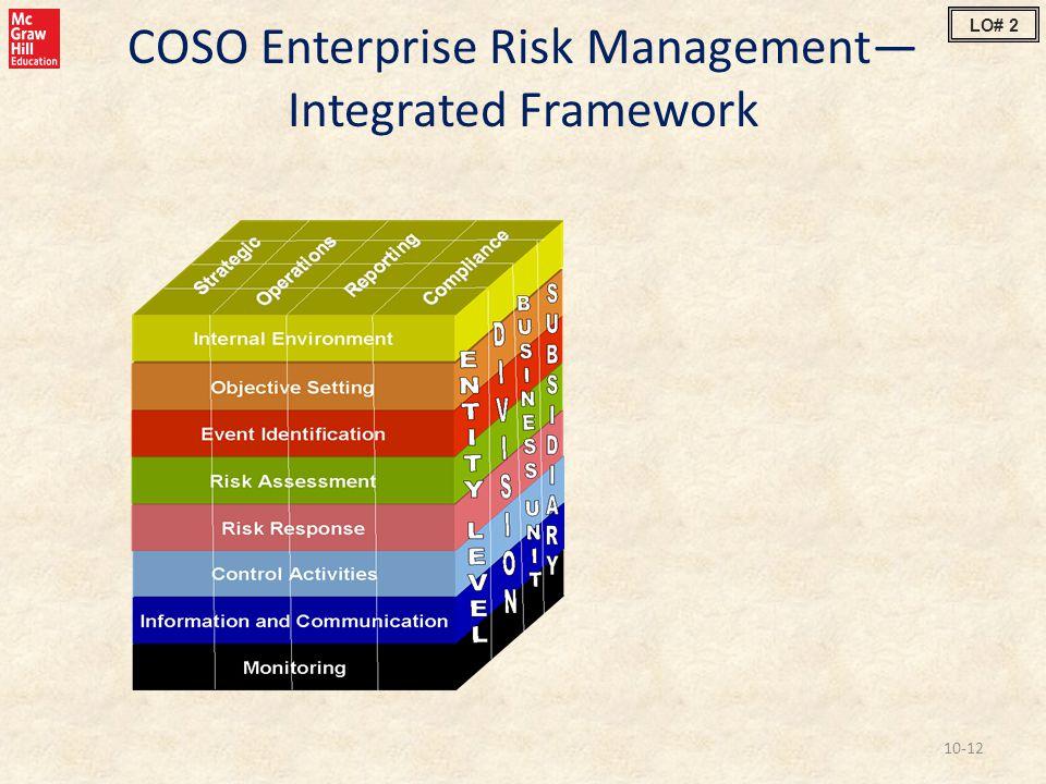 COSO Enterprise Risk Management— Integrated Framework 10-12 LO# 2