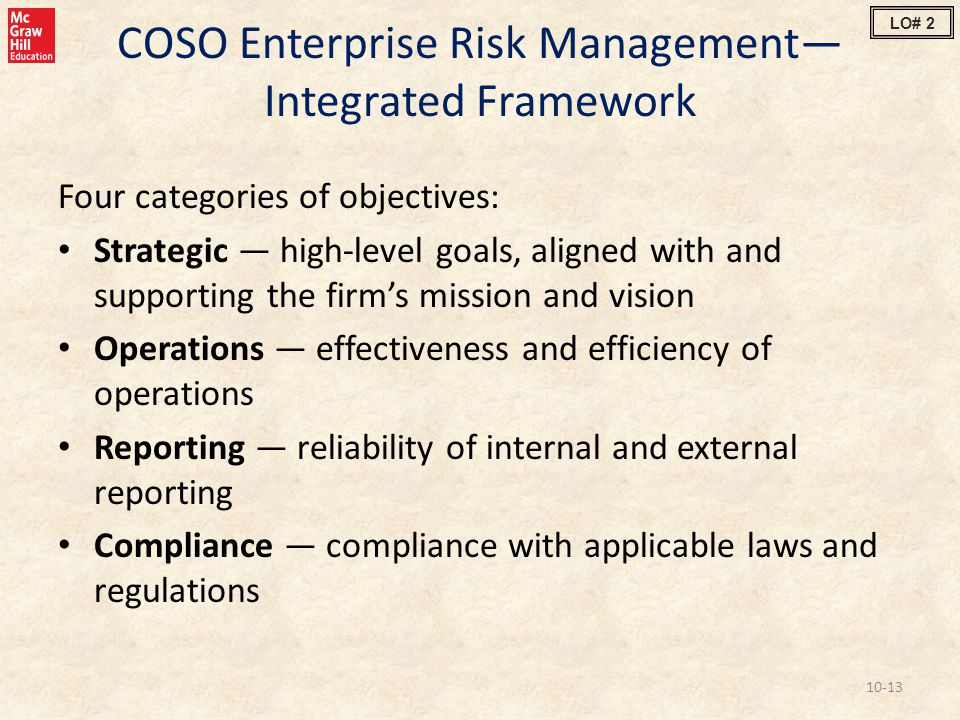 COSO Enterprise Risk Management— Integrated Framework Four categories of objectives: Strategic — high-level goals, aligned with and supporting the fir