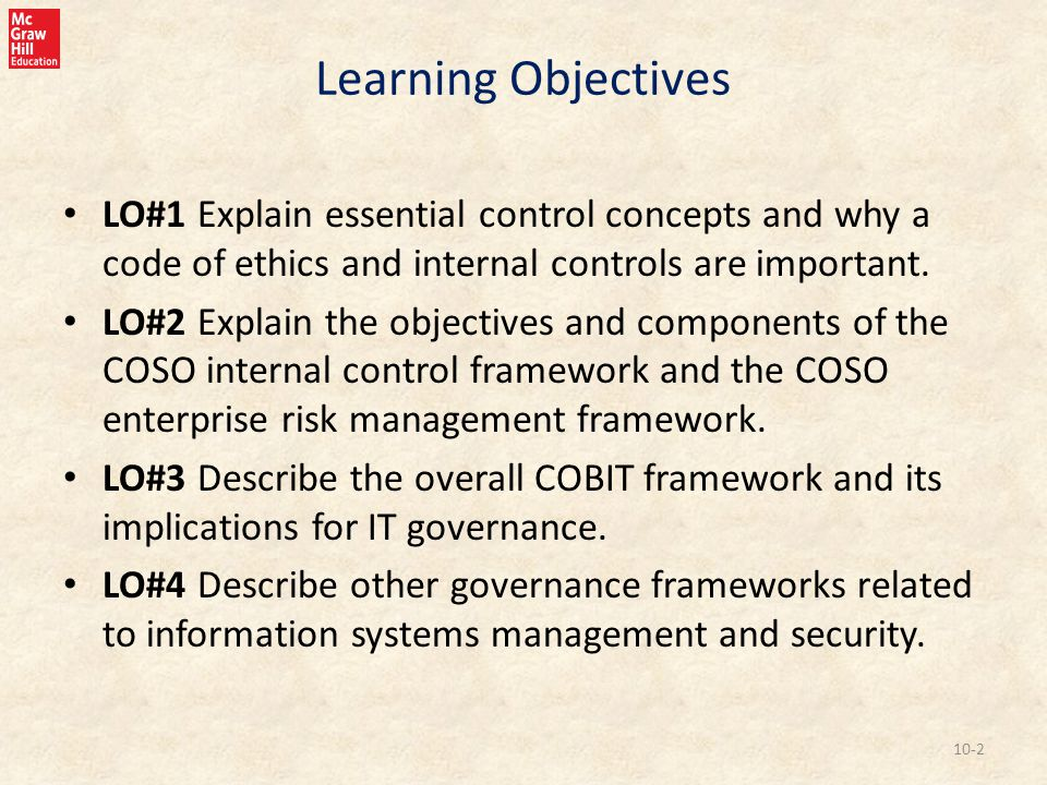 Learning Objectives LO#1 Explain essential control concepts and why a code of ethics and internal controls are important. LO#2 Explain the objectives
