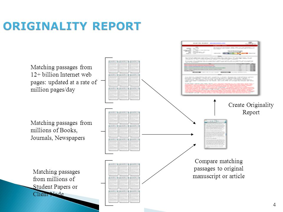 4 ORIGINALITY REPORT Matching passages from 12+ billion Internet web pages: updated at a rate of million pages/day Matching passages from millions of Student Papers or Client Node Compare matching passages to original manuscript or article Matching passages from millions of Books, Journals, Newspapers Create Originality Report