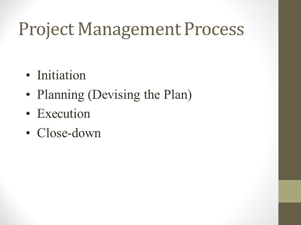 Project Management Process Initiation Planning (Devising the Plan) Execution Close-down