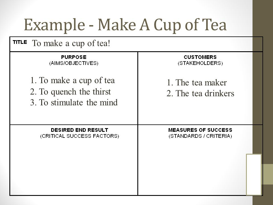 Example - Make A Cup of Tea 1. To make a cup of tea 1. The tea maker 2. The tea drinkers 2. To quench the thirst 3. To stimulate the mind To make a cu