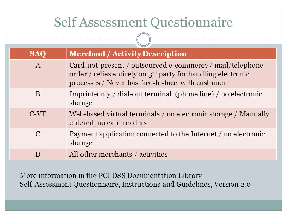 Self Assessment Questionnaire SAQMerchant / Activity Description ACard-not-present / outsourced e-commerce / mail/telephone- order / relies entirely on 3 rd party for handling electronic processes / Never has face-to-face with customer BImprint-only / dial-out terminal (phone line) / no electronic storage C-VTWeb-based virtual terminals / no electronic storage / Manually entered, no card readers CPayment application connected to the Internet / no electronic storage DAll other merchants / activities More information in the PCI DSS Documentation Library Self-Assessment Questionnaire, Instructions and Guidelines, Version 2.0