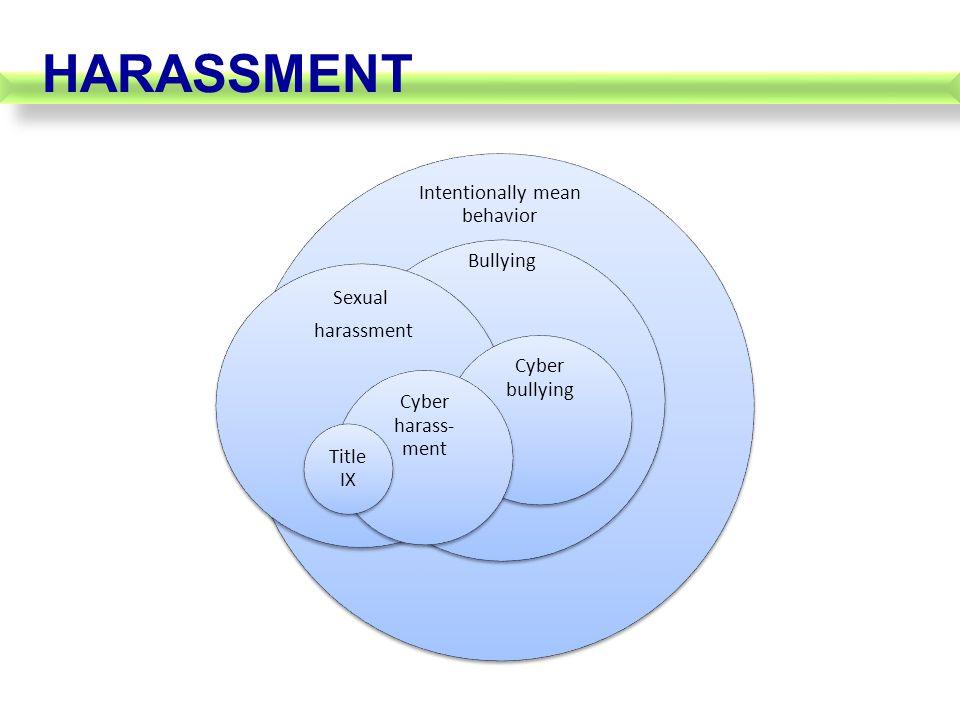 HARASSMENT Intentionally mean behavior Bullying Sexual harassment Cyber bullying Cyber harass- ment Title IX